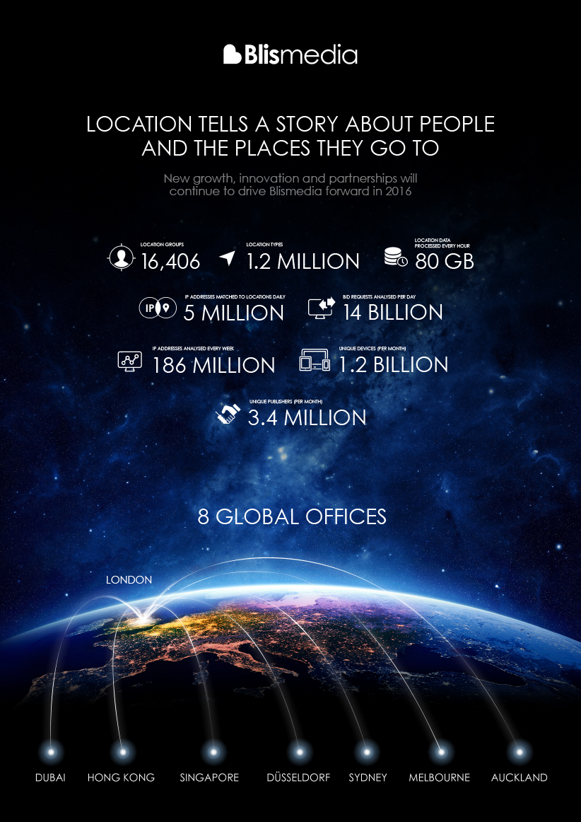 Blis Infographic Global Expansion