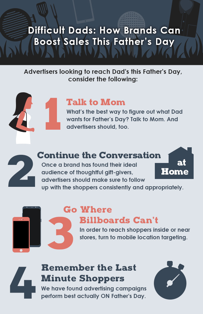 Difficult Dads: Father's Day infographic for Advertisers